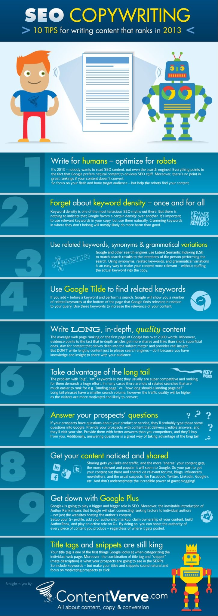 SEO Copywriting 10 tips for writing content