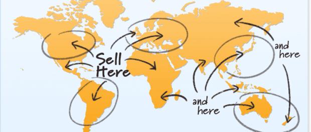 Internet Marketing και ελληνική εξωστρέφεια
