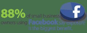 facebook και επιχείρηση