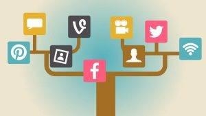 Καλύτερη προβολή προϊόντος στα social media