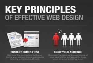 Αρχές πελατοκεντρικού σχεδιασμού ιστοσελίδων