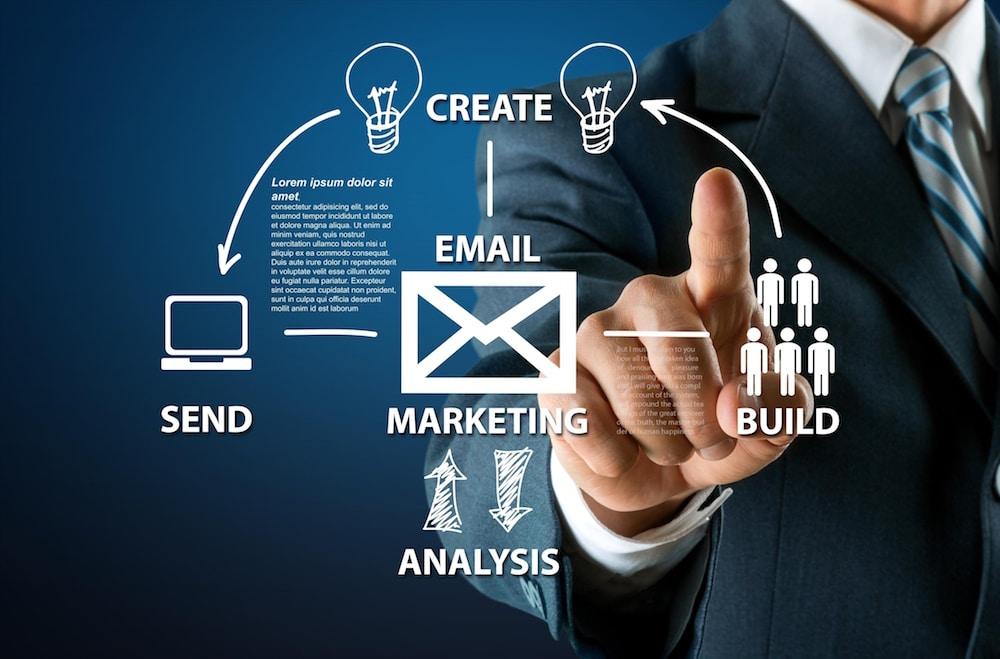 Βασικές αρχές του email marketing