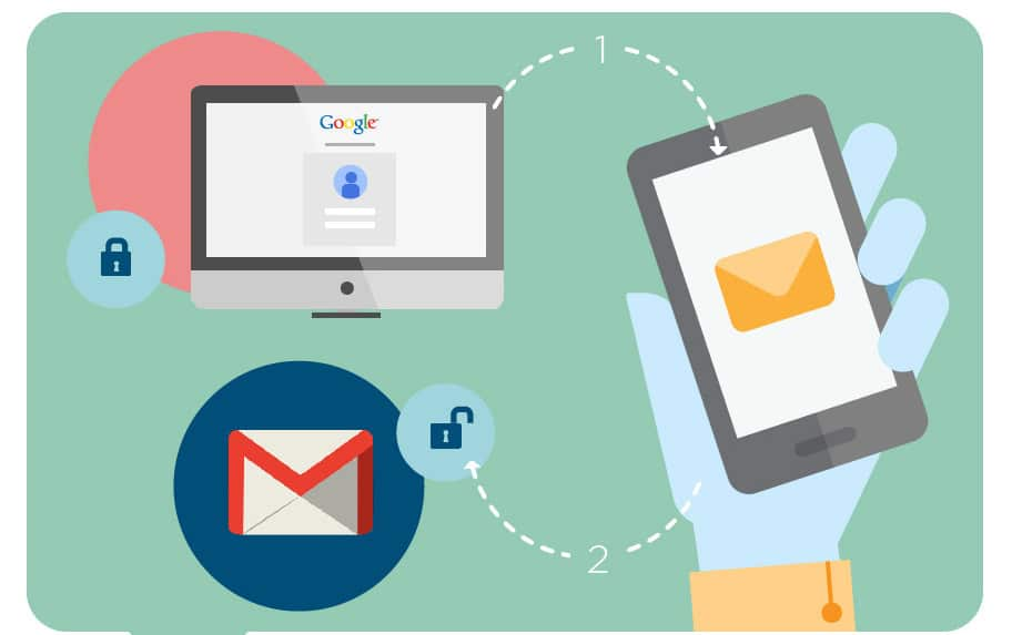 Η Google επισημαίνει τα email μέσω του gmail από μη κρυπτογραφημένες πηγές