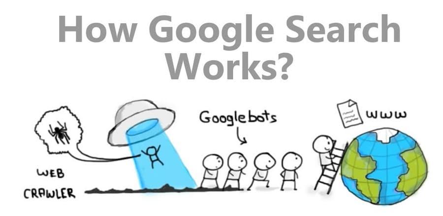 Δείτε πως δουλεύει η αναζήτηση στην Google