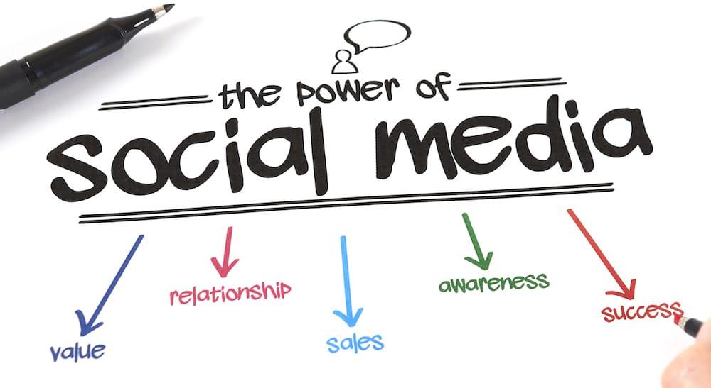 Social media και ο ρόλος τους στις επιχειρήσεις
